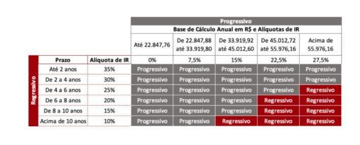 Tabela - Menezes Bonato Advogados Associados